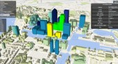CartConsult delivers instant Smart City models with web streaming